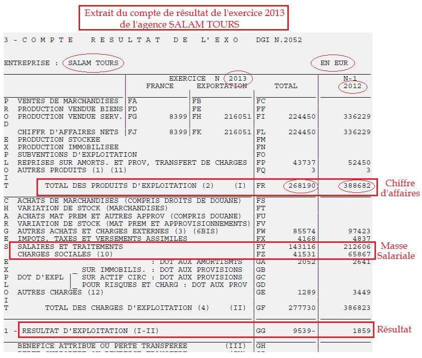 9 - Extrait compte résultat 2013