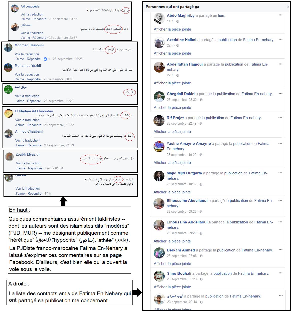 Ecrire sans censures l islamiste fatima en nehary - Comment deposer une main courante ...