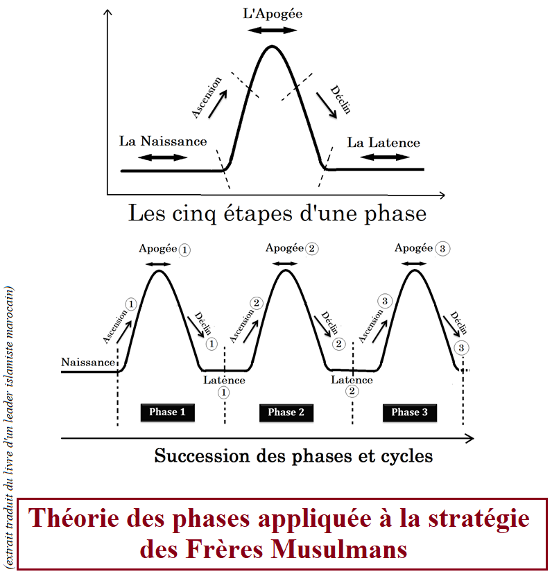 24- Theorie-des-phases
